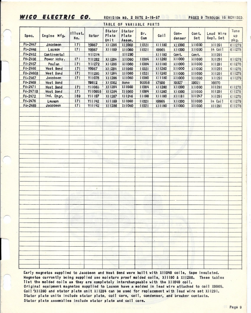 fw-1955-service-parts-list-1955-skinny-p9.png