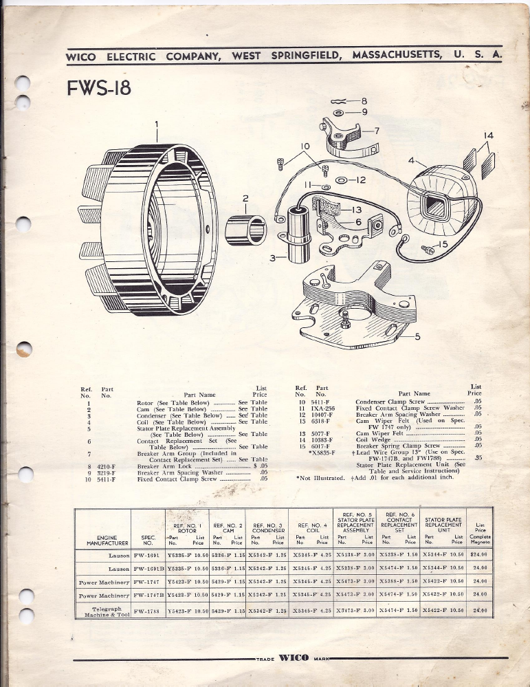 fw-industrial-mags-parts-svc-1947-skinny-p3.png