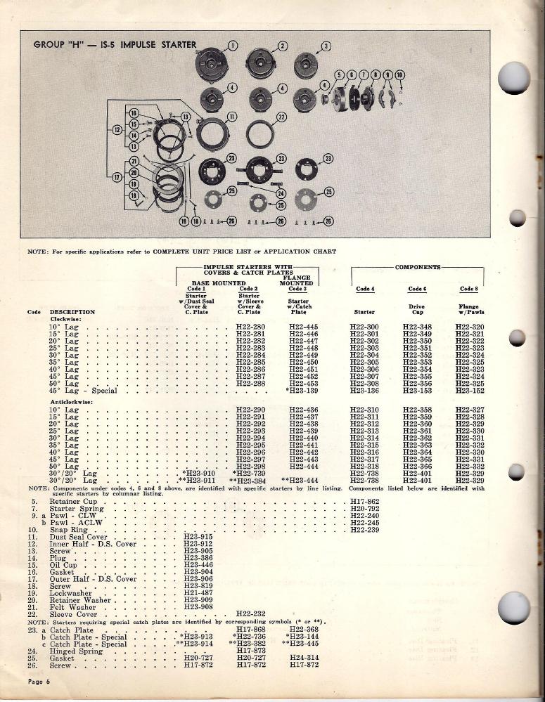 r-series-parts-skinny-p6.png
