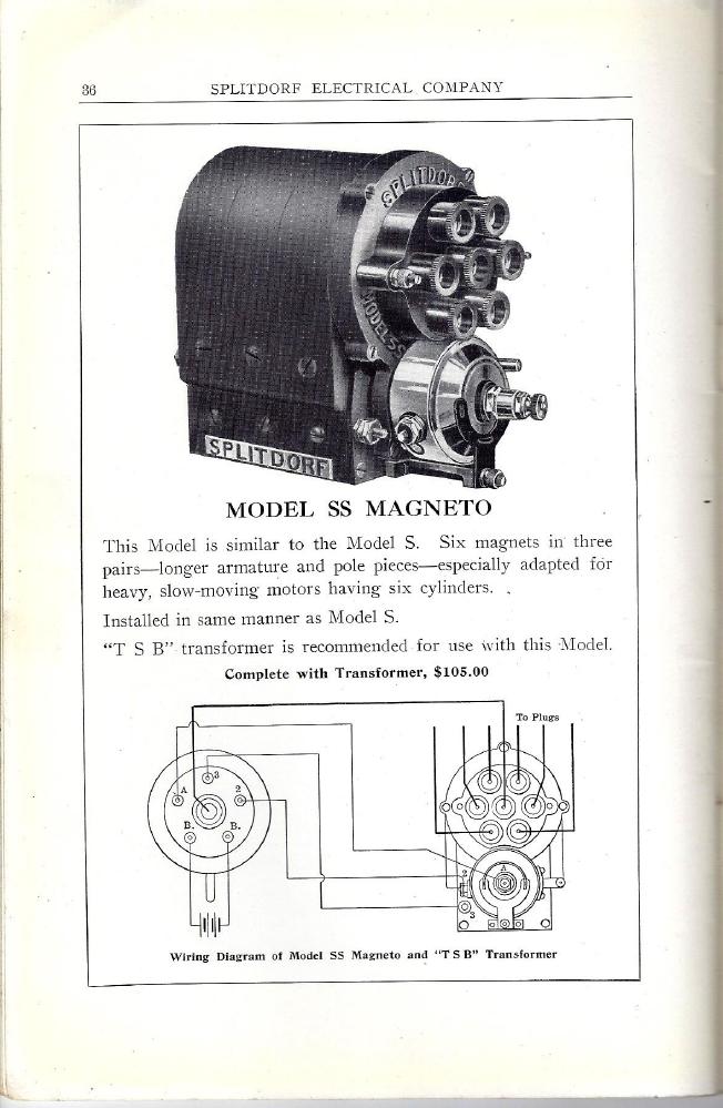 splitdorf-catalog-51-skinny-p36.png