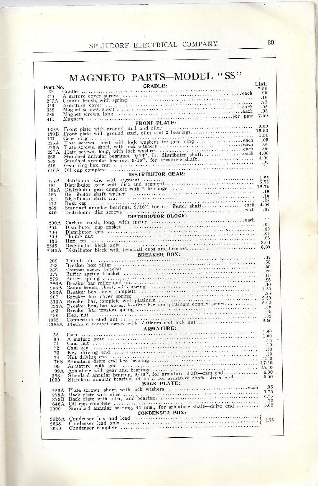 splitdorf-catalog-51-skinny-p39.png