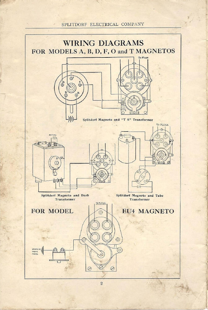 magneto rx: - splitdorf - splitdorf wiring diagrams 1914 ... ford 351w hei distributor cap wiring diagram bendix magnetos cap wire diagram