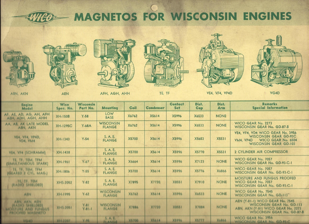 wico-wisconsin-chart-skinny-p1.png