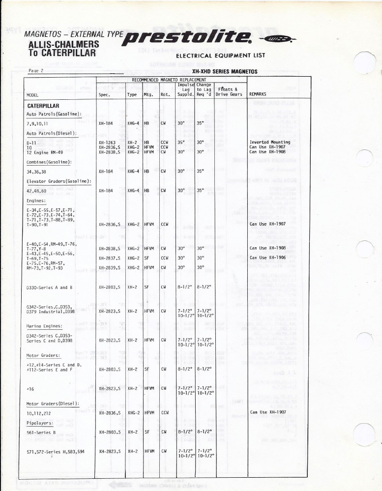 xh-xhd-ap-info-1981-skinny-p2.png