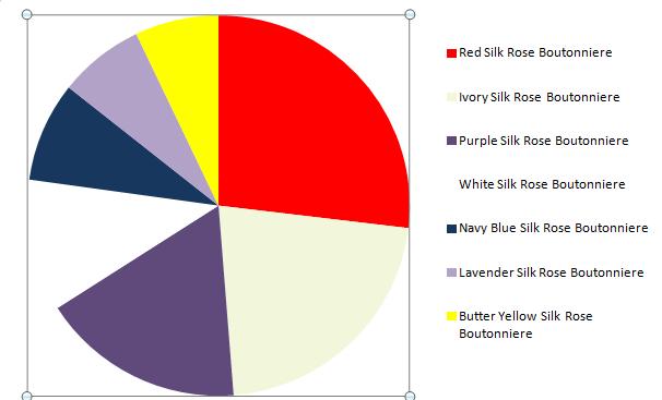 Popular Boutonniere Colors Thebridesbouquet