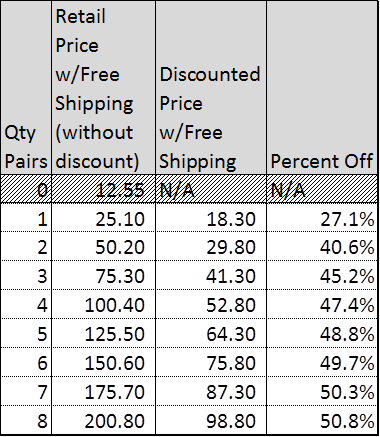 rud-grip-4x4-tensioning-hooks-discount-pricing-table.png