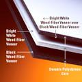 "48"" x 96"" / 4ft x 8ft - 25mm White GATOR Foamboard (6 Sheets)"