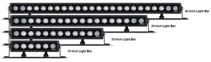 Roadvision Rollar Series 10 inch Combination Light Bar
