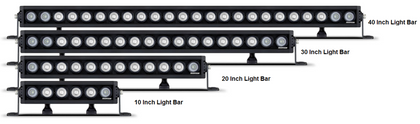 Roadvision Rollar Series 40 inch Combination Beam Light Bar