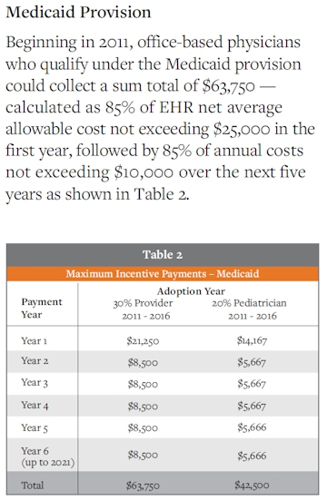 Medicaid Provision