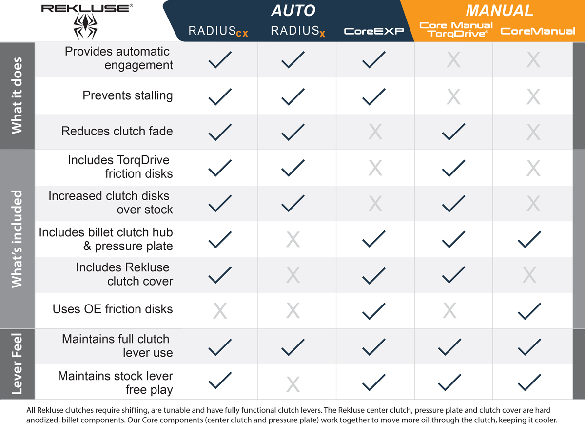 clutch-comparison-chart-design-update-for-web.jpg
