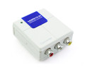 HDMI to Composite AV Adaptor
