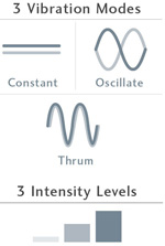 jimmyjane ascend vibration patterns
