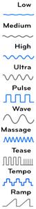 wevibe pivot 10 functions of vibrations