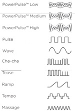 wevibe wish vibration modes