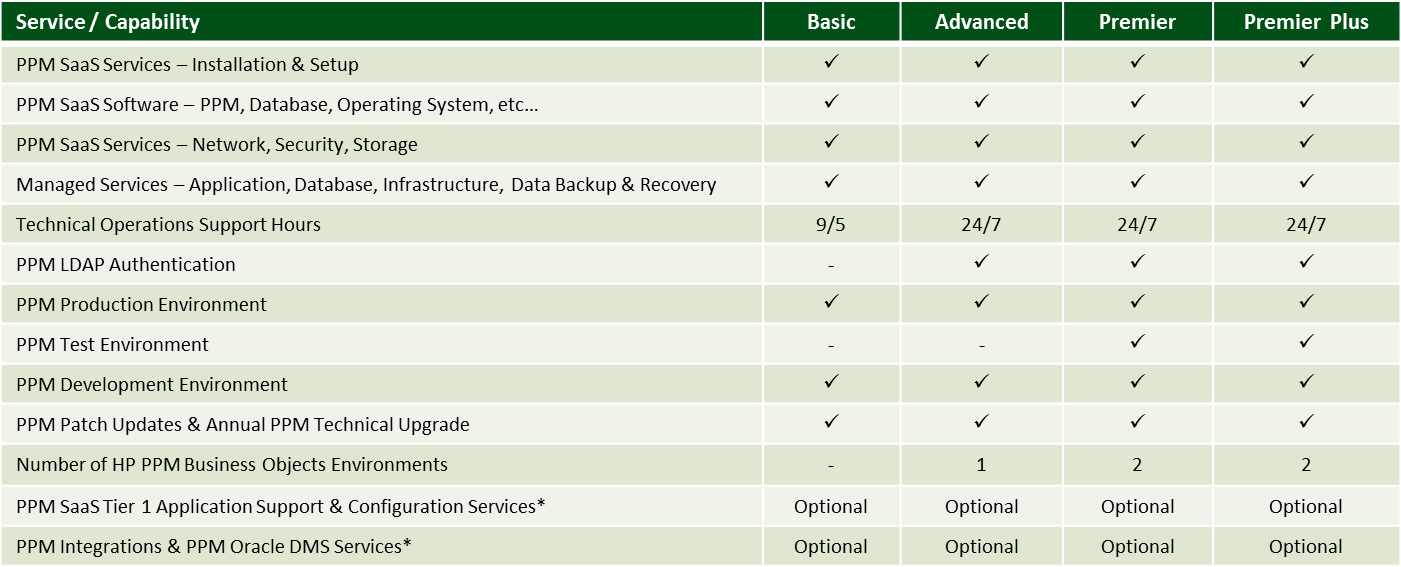 rp-ppm-saas-packages-hp-anywhere-xs-removed.jpg