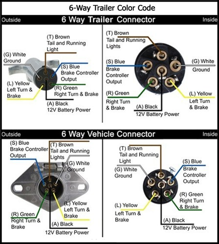 faq043standard6waywiring 5 500?t=1414089176 aluminum headache rack installation instructions 4 Pin Trailer Wiring Problems at gsmportal.co
