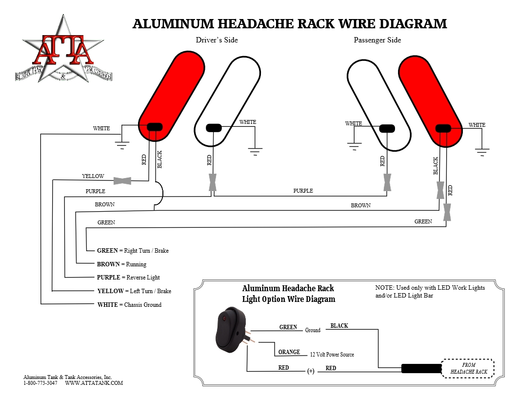 aluminum headache rack installation instructions rh attatank com 4 Pin Trailer Wiring Diagram 7-Way Trailer Brake Wiring Diagram