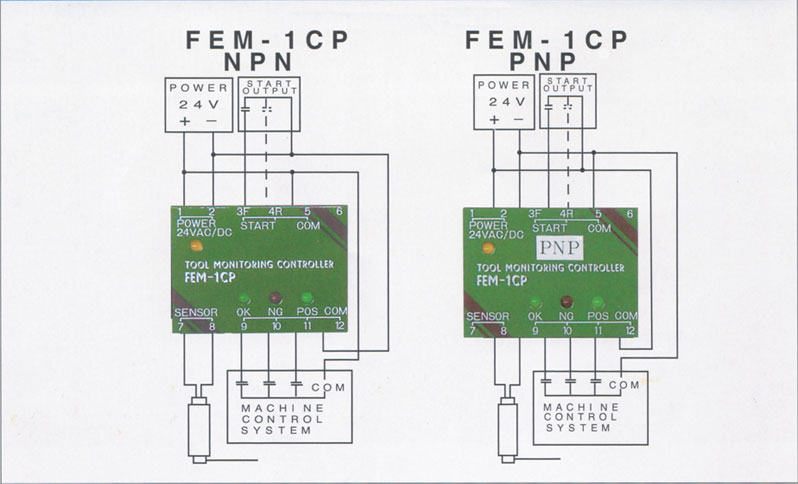Control Units Connecting Terminals