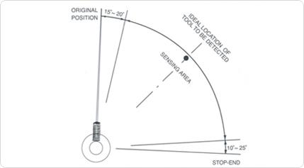 FEM Broken Tool - Sensing Area