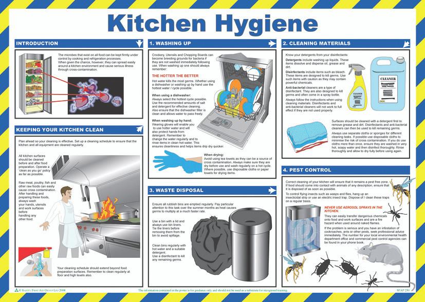 Food Hygien Rating Uk