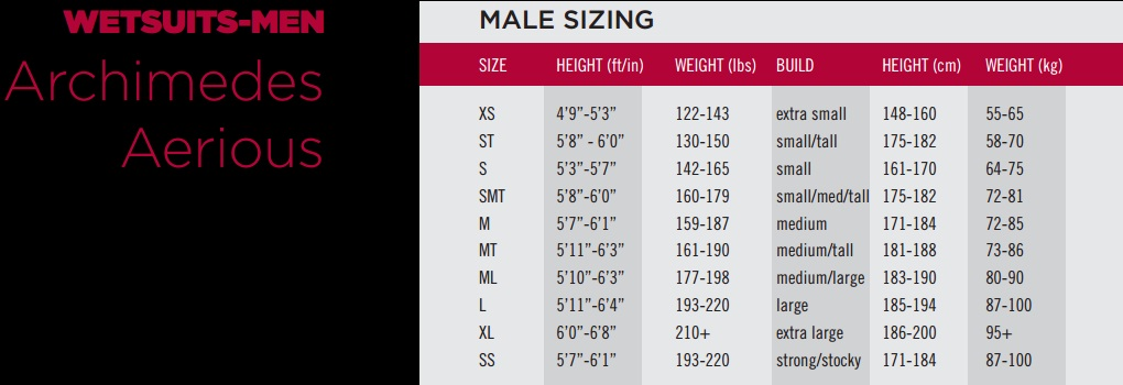 huub-sizing-guide-archimedes-aerious.jpg