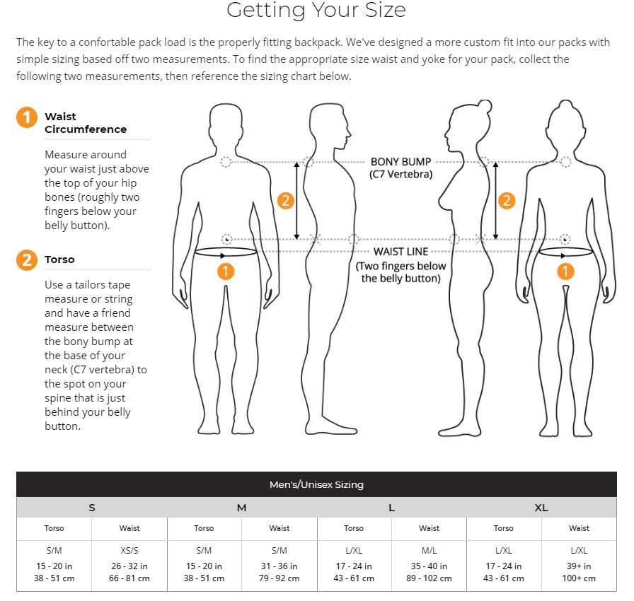 mr-mt-fit-guide.jpg