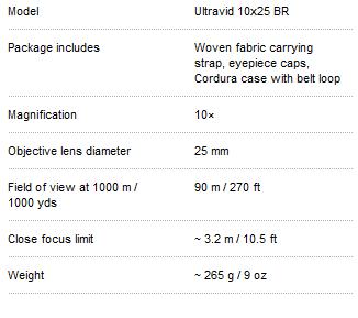 Leica Ultravid 10x25 Compact