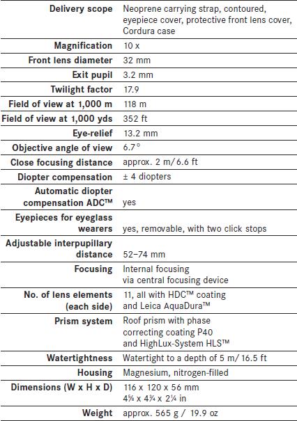Leica Ultravid 8x32 Specs