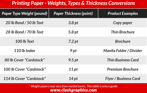 Printing paper weight type thickness conversion table