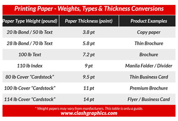 Paper quality weight and thickness chart