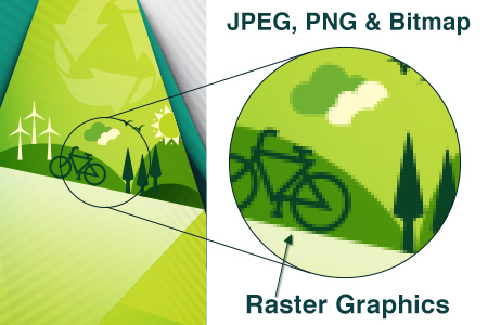 raster graphic example of jpeg and bitmap graphics
