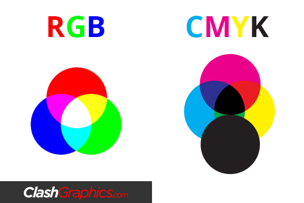 Rgb Vs Cmyk Printing Color Profiles Amp Graphics Clash