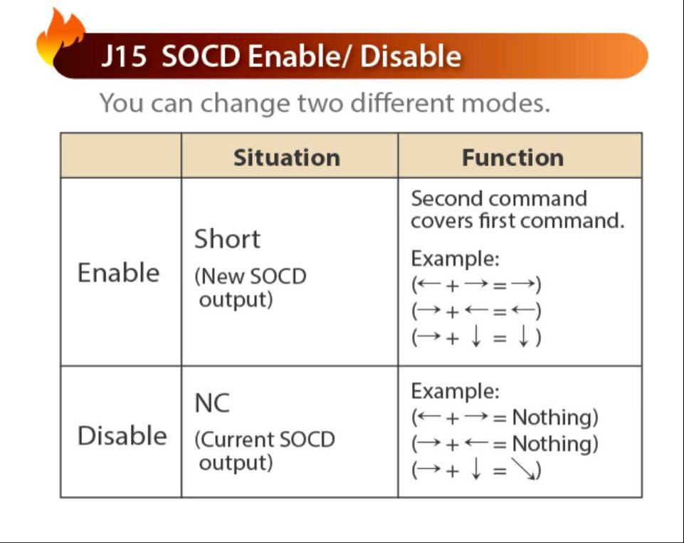 SOCD Mode Switch (Use Jumper to Enable Second Mode)