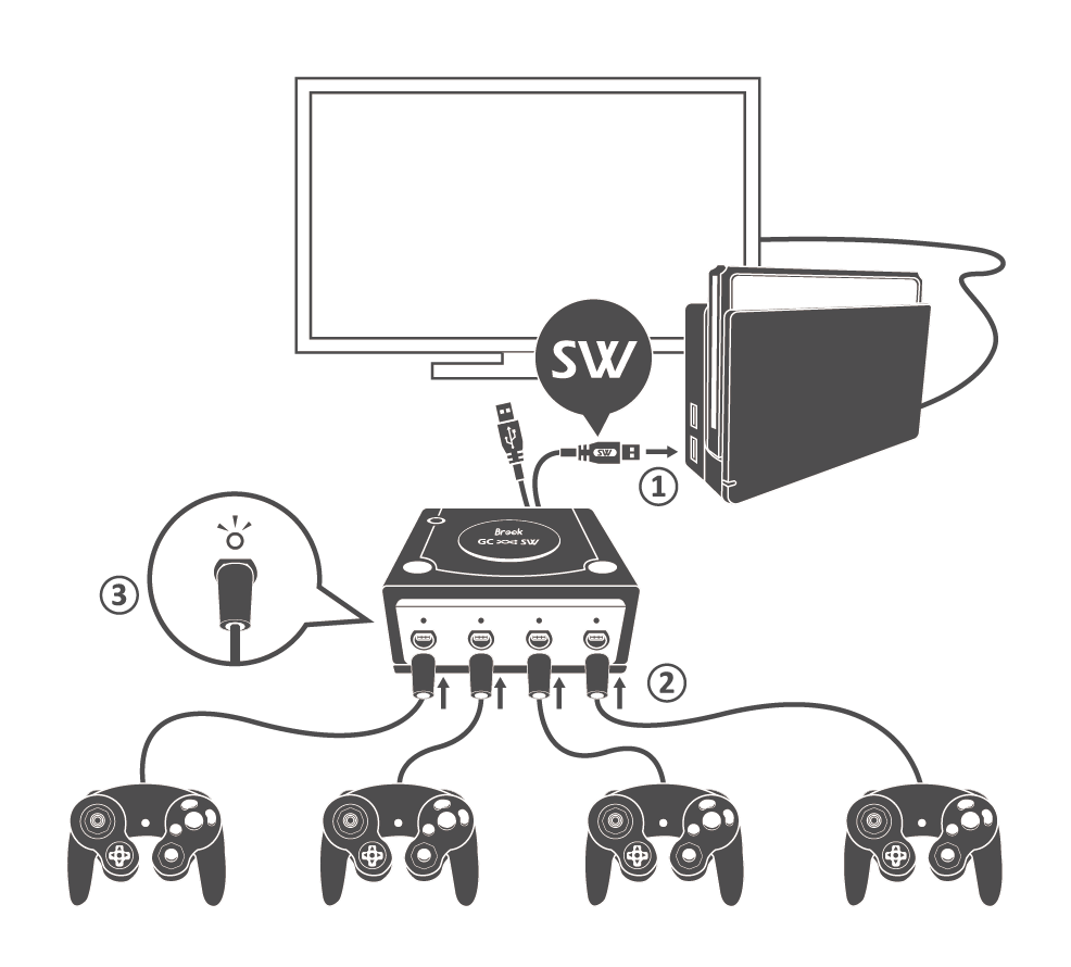 brook-gamecube-switch-adapter-share.png