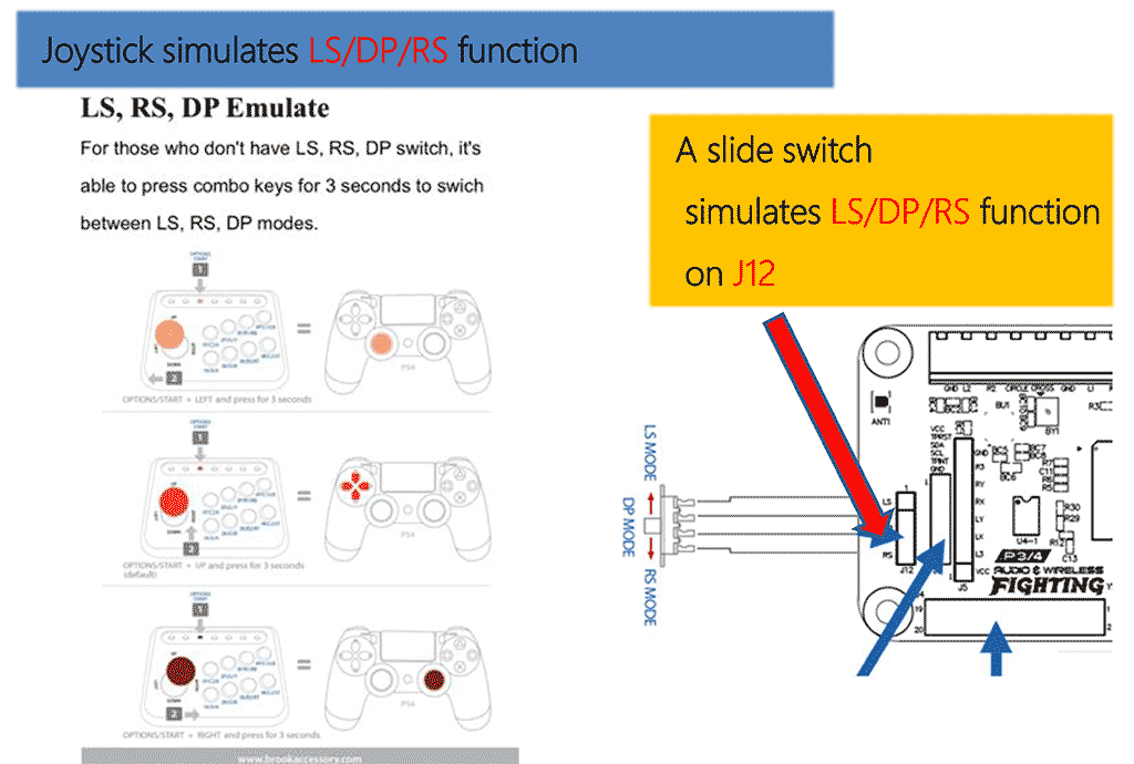 Wireless PS3/PS4/SW Fighting Board LS/RS/DP Function
