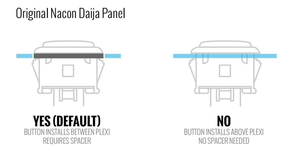 Nacon Daija: Spacer Option Diagram