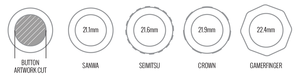 Plexworks Diagram: Button Artwork Cut Size Comparison