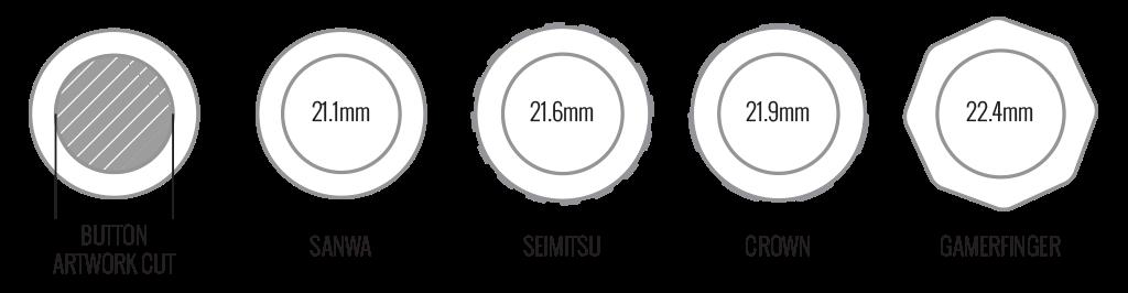 Plexworks Diagram: Button Artwork Cut Size Comparison