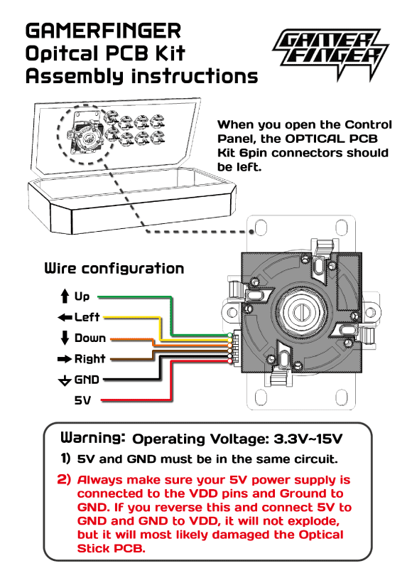 GamerFinger Optical PCB Kit Instructions - Page 2