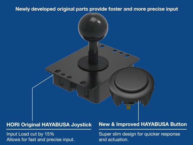 Hayabusa joystick and Kuro pushbuttons