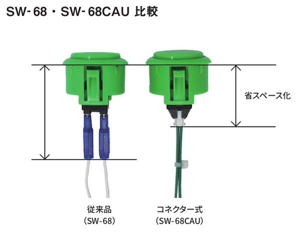 SW-68CAU vs Traditional SW-68 microswitch clearance