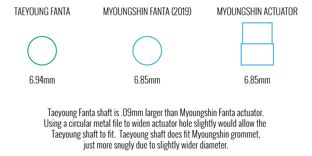 Taeyoung shaft compatibility with Myoungshin Fanta