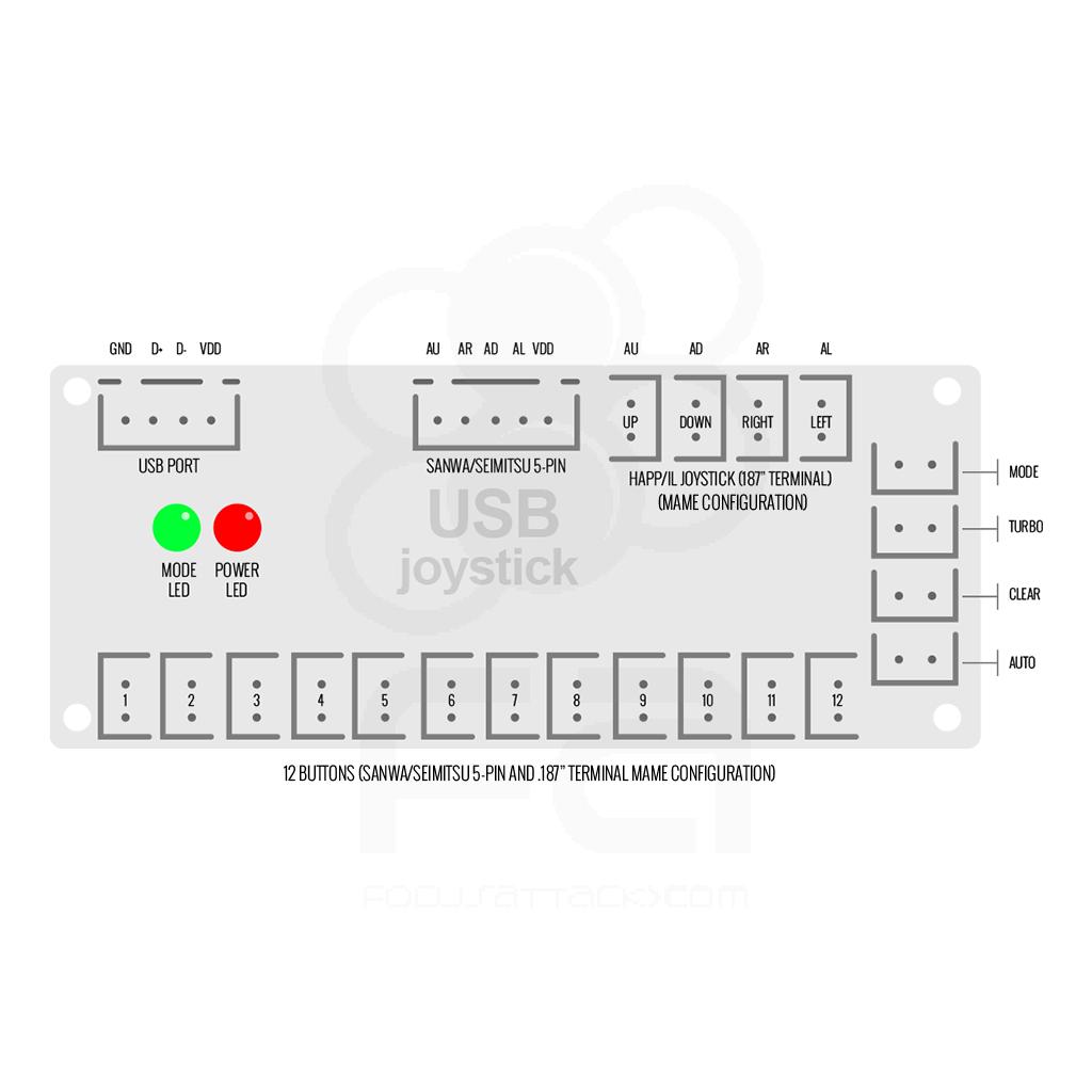 PS3/PC Zero Delay USB Encoder PCB: American Style Controls