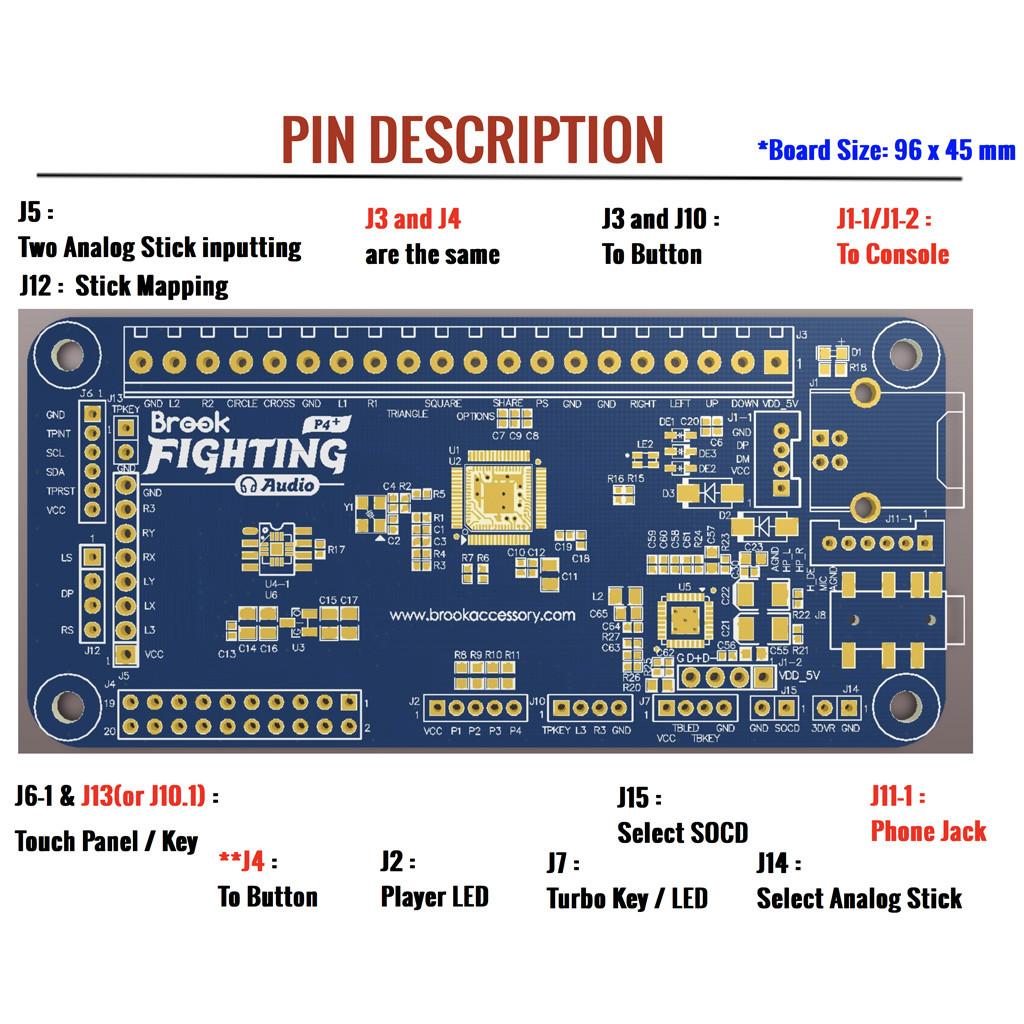 Pin Description