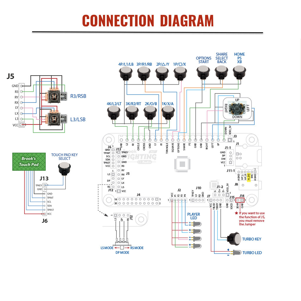 ps4 component cable wiring diagram