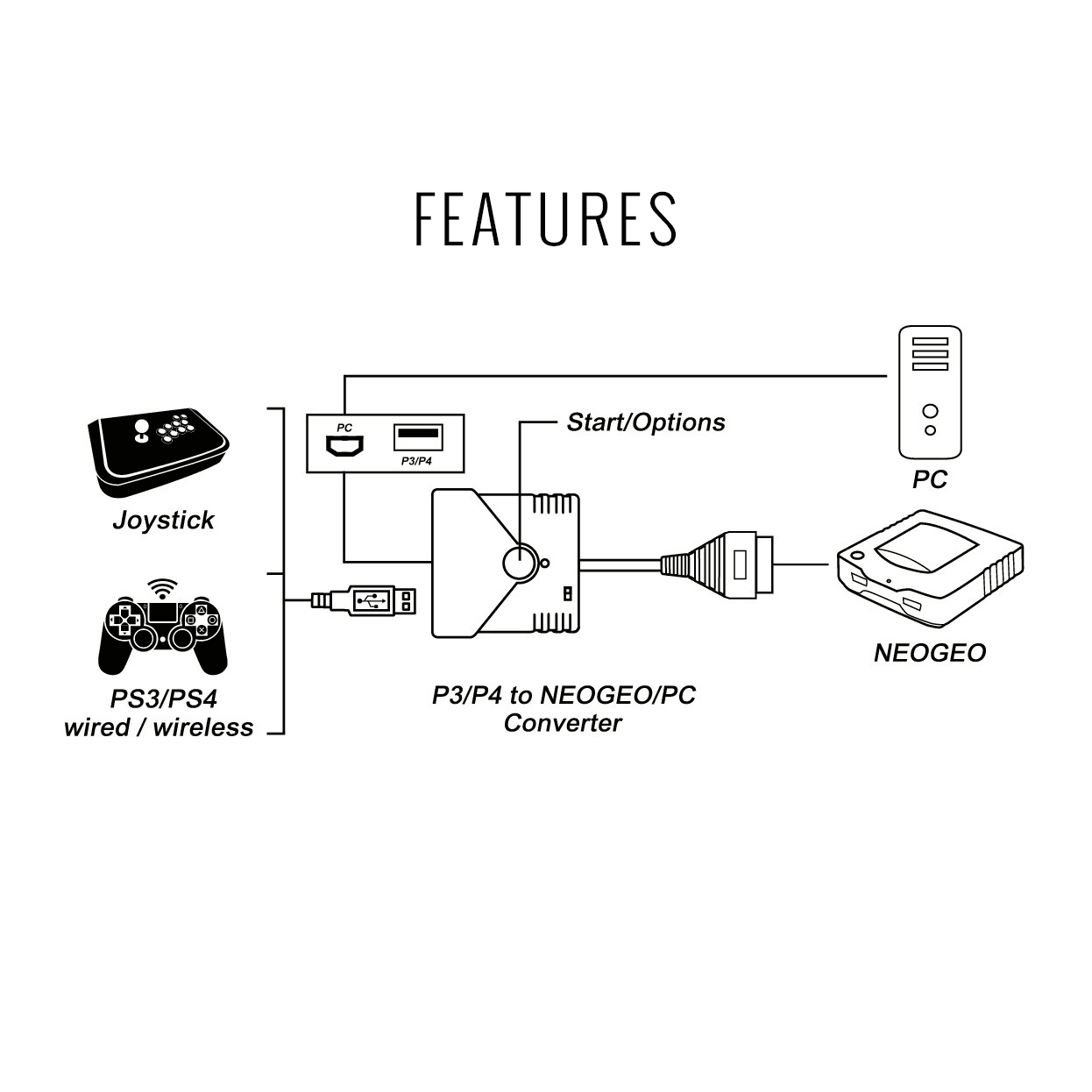 BROOK SC PS3PS4 NG FEATURE__06690.1529627704.1280.1280?c\\\\\\\=2 neo geo arcade stick wiring diagram all wiring diagram