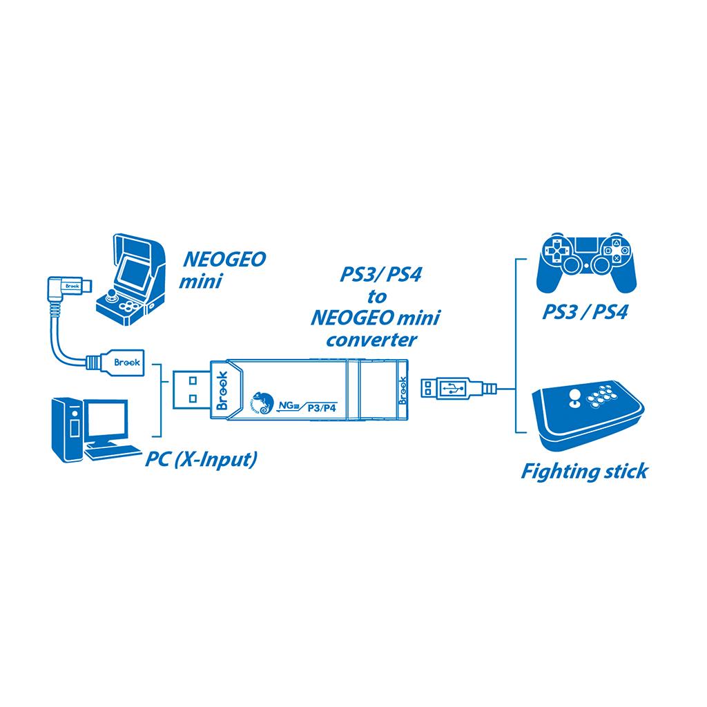 BROOK SC PS3PS4 NG MINI DIAG 1024__74792.1543714792.1280.1280?c\=2 neo geo arcade stick wiring diagram data wiring diagram today
