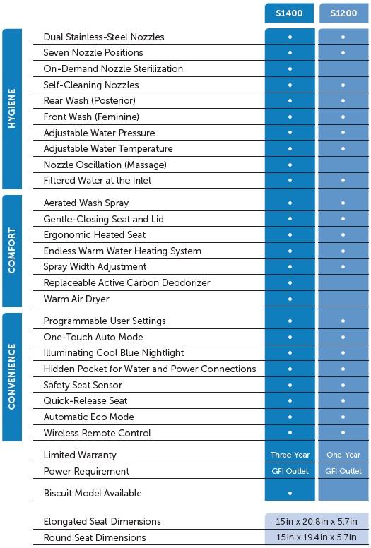 comparison-chart-swash-1400-1200.jpg