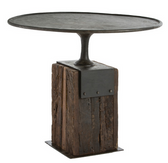 Anvil Entry Table